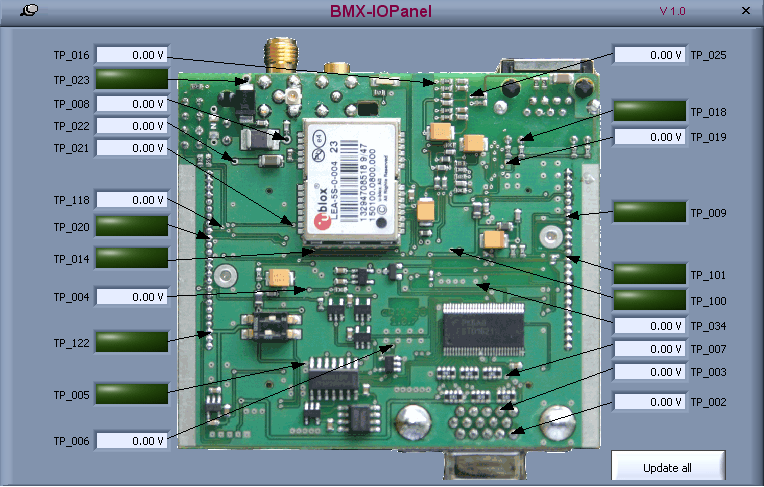 pcb test systemfunction panel for error analysis after the test run
